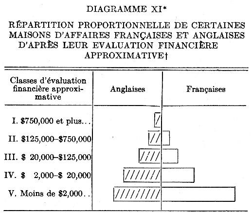 Rencontres traduction financiere