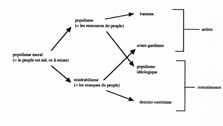 Anthropologie definition